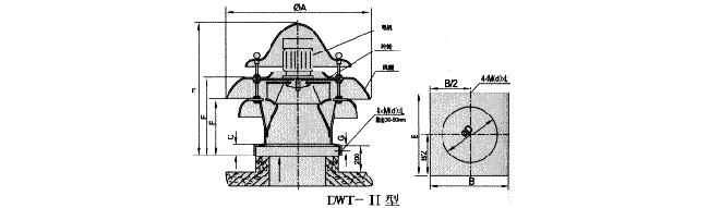 安裟方便,广泛通用于商用建筑和厂矿企业(更适合轻钢结构屋面)的排风