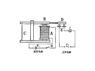 电加热管星形接法及三角形接法与电流的关系